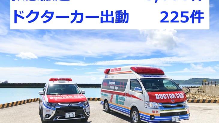 救急搬送3,000件